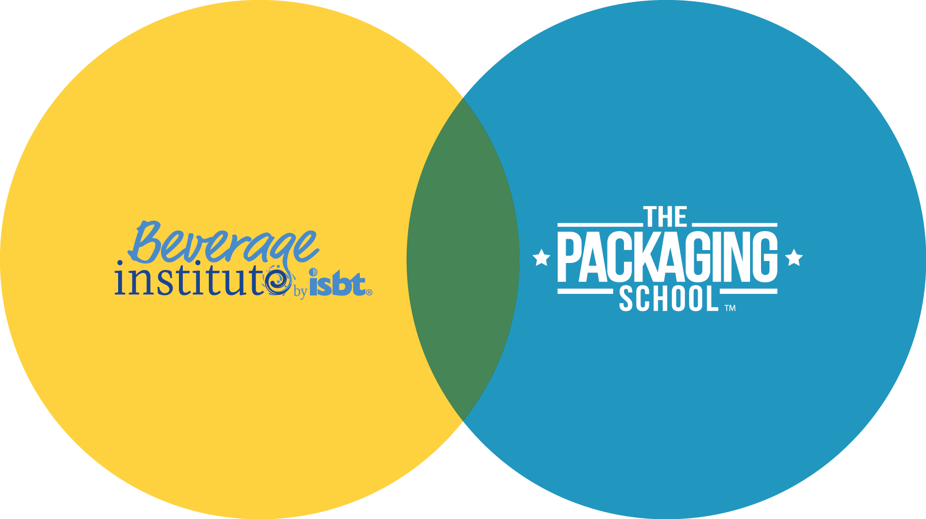 Beverage Institute + The Packaging School